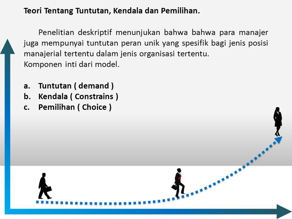Determinan berdasarkan situasi ( Situational determinants ) tiga faktor penting untuk membandingkan pekerjaan manajerial berdasarkan tuntutan perilaku.