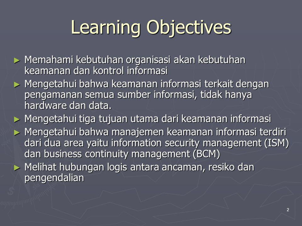 2 Learning Objectives ► Memahami kebutuhan organisasi akan kebutuhan keamanan dan kontrol informasi ► Mengetahui bahwa keamanan informasi terkait dengan pengamanan semua sumber informasi, tidak hanya hardware dan data.