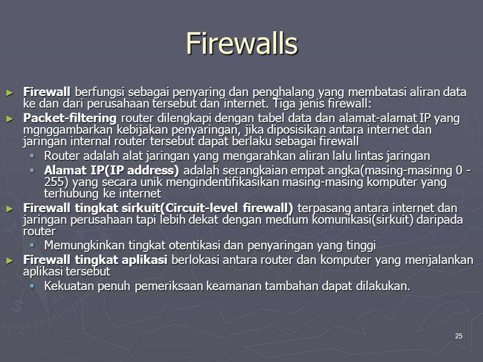 25 Firewalls ► Firewall berfungsi sebagai penyaring dan penghalang yang membatasi aliran data ke dan dari perusahaan tersebut dan internet.