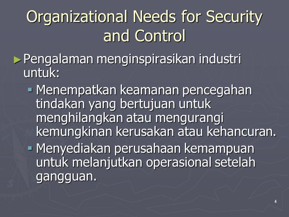 4 Organizational Needs for Security and Control ► Pengalaman menginspirasikan industri untuk:  Menempatkan keamanan pencegahan tindakan yang bertujuan untuk menghilangkan atau mengurangi kemungkinan kerusakan atau kehancuran.