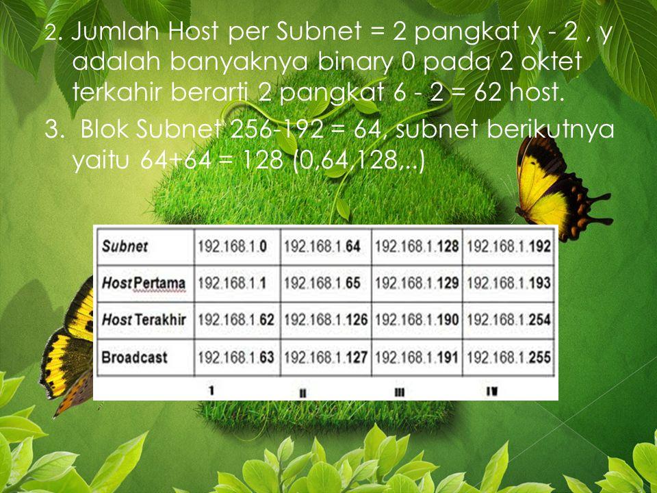 2. Jumlah Host per Subnet = 2 pangkat y - 2, y adalah banyaknya binary 0 pada 2 oktet terkahir berarti 2 pangkat 6 - 2 = 62 host. 3. Blok Subnet 256-1