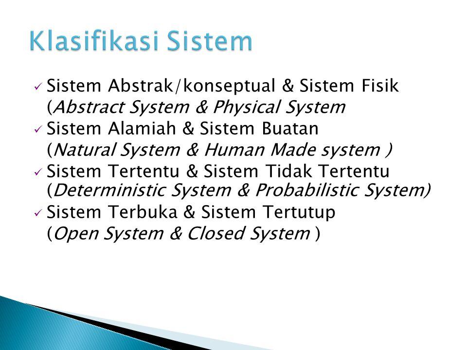 Sistem Abstrak/konseptual & Sistem Fisik (Abstract System & Physical System Sistem Alamiah & Sistem Buatan (Natural System & Human Made system ) Siste