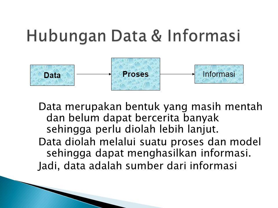 Data merupakan bentuk yang masih mentah dan belum dapat bercerita banyak sehingga perlu diolah lebih lanjut. Data diolah melalui suatu proses dan mode