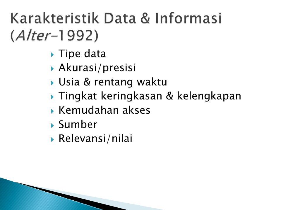  Tipe data  Akurasi/presisi  Usia & rentang waktu  Tingkat keringkasan & kelengkapan  Kemudahan akses  Sumber  Relevansi/nilai