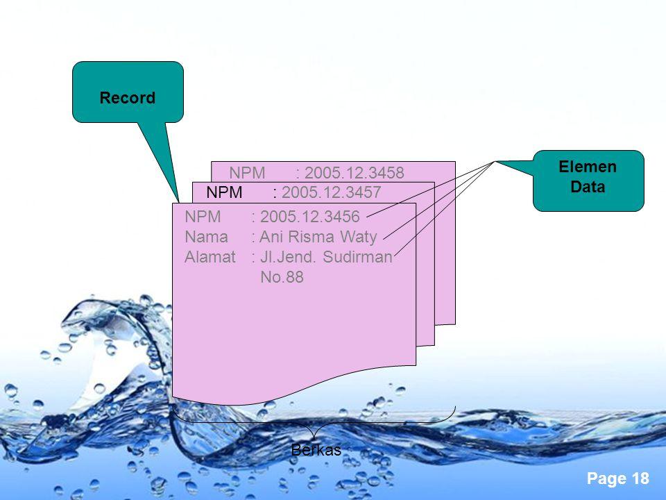 Page 18 NPM: 2005.12.3456 Nama: Ani Risma Waty Alamat: Jl.Jend. Sudirman No.88 NPM: 2005.12.3457 NPM: 2005.12.3458 Record Elemen Data Berkas