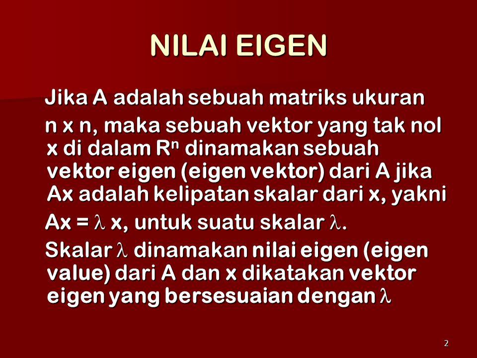 3 Tahapan : Mencari Nilai Eigen dari persamaan : A x = I x dari persamaan : A x = I x akan didapatkan nilai.