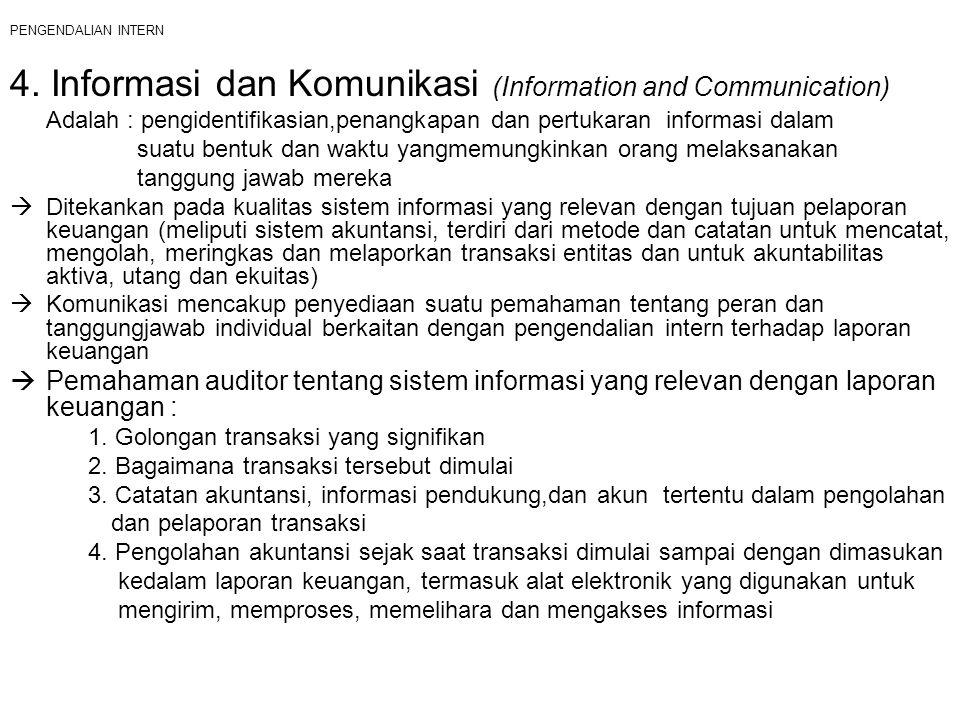 PENGENDALIAN INTERN 4. Informasi dan Komunikasi (Information and Communication) Adalah : pengidentifikasian,penangkapan dan pertukaran informasi dalam