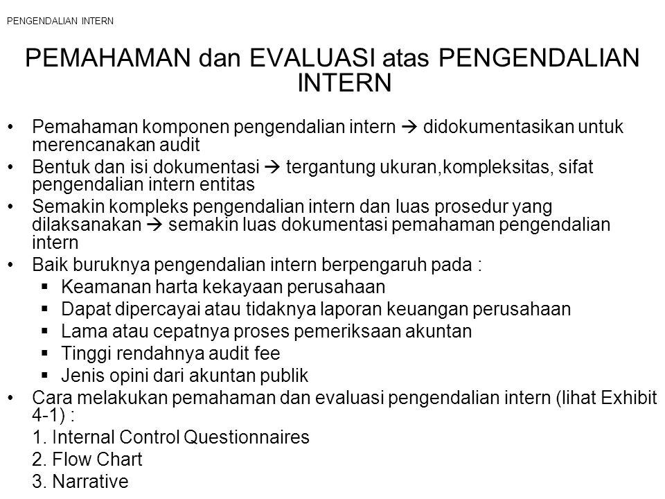 PENGENDALIAN INTERN Cara melakukan pemahaman dan evaluasi pengendalian intern (lihat Exhibit 4-1) : 1.