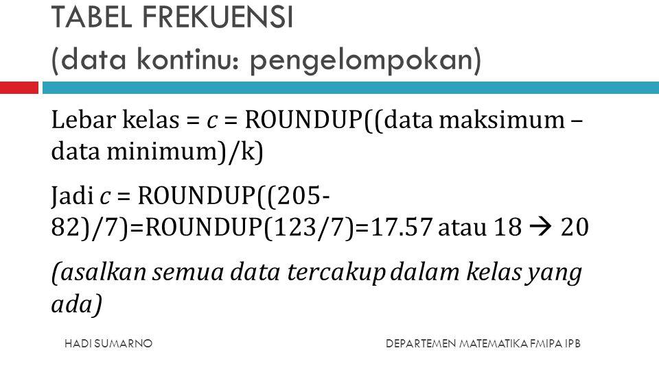HADI SUMARNODEPARTEMEN MATEMATIKA FMIPA IPB TABEL FREKUENSI (data kontinu: pengelompokan) Lebar kelas = c = ROUNDUP((data maksimum – data minimum)/k)