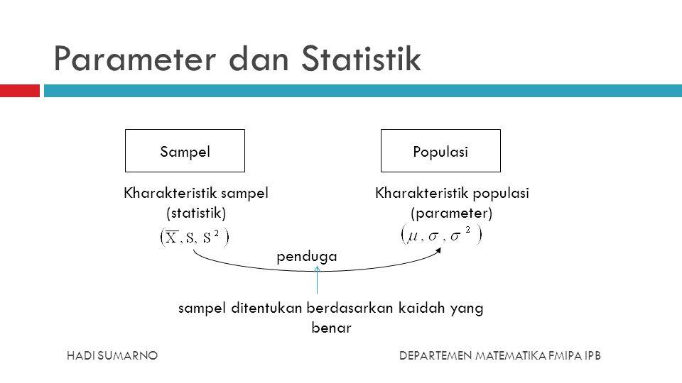 HADI SUMARNODEPARTEMEN MATEMATIKA FMIPA IPB Parameter dan Statistik Kharakteristik sampel (statistik) Kharakteristik populasi (parameter) SampelPopula