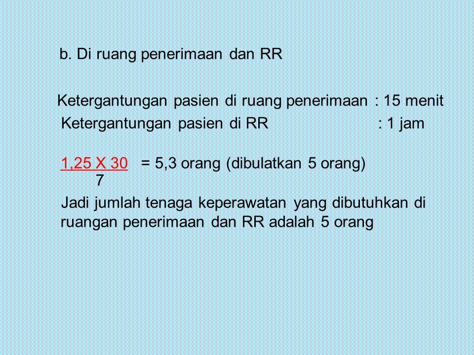 3.Gawat Darurat Dasar perhitungan di unit gawat darurat adalah : a.