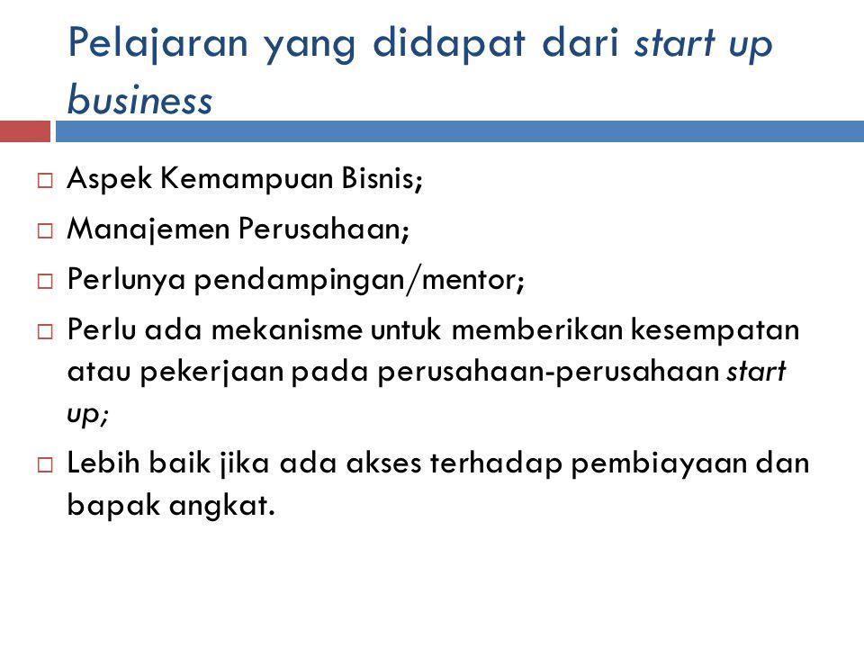 Pelajaran yang didapat dari start up business  Aspek Kemampuan Bisnis;  Manajemen Perusahaan;  Perlunya pendampingan/mentor;  Perlu ada mekanisme untuk memberikan kesempatan atau pekerjaan pada perusahaan-perusahaan start up;  Lebih baik jika ada akses terhadap pembiayaan dan bapak angkat.