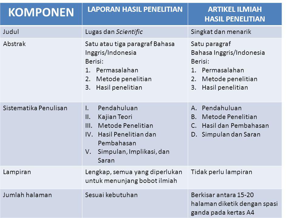KOMPONEN LAPORAN HASIL PENELITIANARTIKEL ILMIAH HASIL PENELITIAN JudulLugas dan ScientificSingkat dan menarik AbstrakSatu atau tiga paragraf Bahasa Inggris/Indonesia Berisi: 1.Permasalahan 2.Metode penelitian 3.Hasil penelitian Satu paragraf Bahasa Inggris/Indonesia Berisi: 1.Permasalahan 2.Metode penelitian 3.Hasil penelitian Sistematika PenulisanI.Pendahuluan II.Kajian Teori III.Metode Penelitian IV.Hasil Penelitian dan Pembahasan V.Simpulan, Implikasi, dan Saran A.Pendahuluan B.Metode Penelitian C.Hasil dan Pembahasan D.Simpulan dan Saran LampiranLengkap, semua yang diperlukan untuk menunjang bobot ilmiah Tidak perlu lampiran Jumlah halamanSesuai kebutuhanBerkisar antara 15-20 halaman diketik dengan spasi ganda pada kertas A4