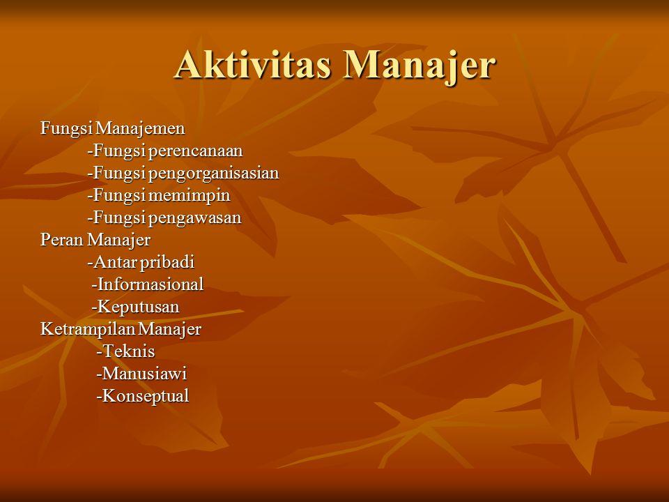 Aktivitas Manajer Fungsi Manajemen -Fungsi perencanaan -Fungsi perencanaan -Fungsi pengorganisasian -Fungsi pengorganisasian -Fungsi memimpin -Fungsi