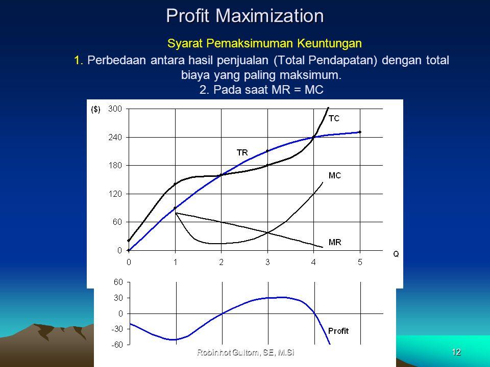 Profit Maximization Profit Maximization Syarat Pemaksimuman Keuntungan 1.