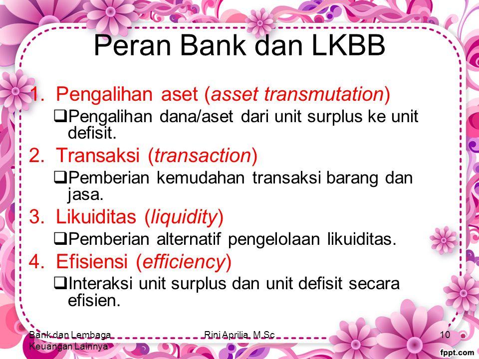 Peran Bank dan LKBB 1.Pengalihan aset (asset transmutation)  Pengalihan dana/aset dari unit surplus ke unit defisit.