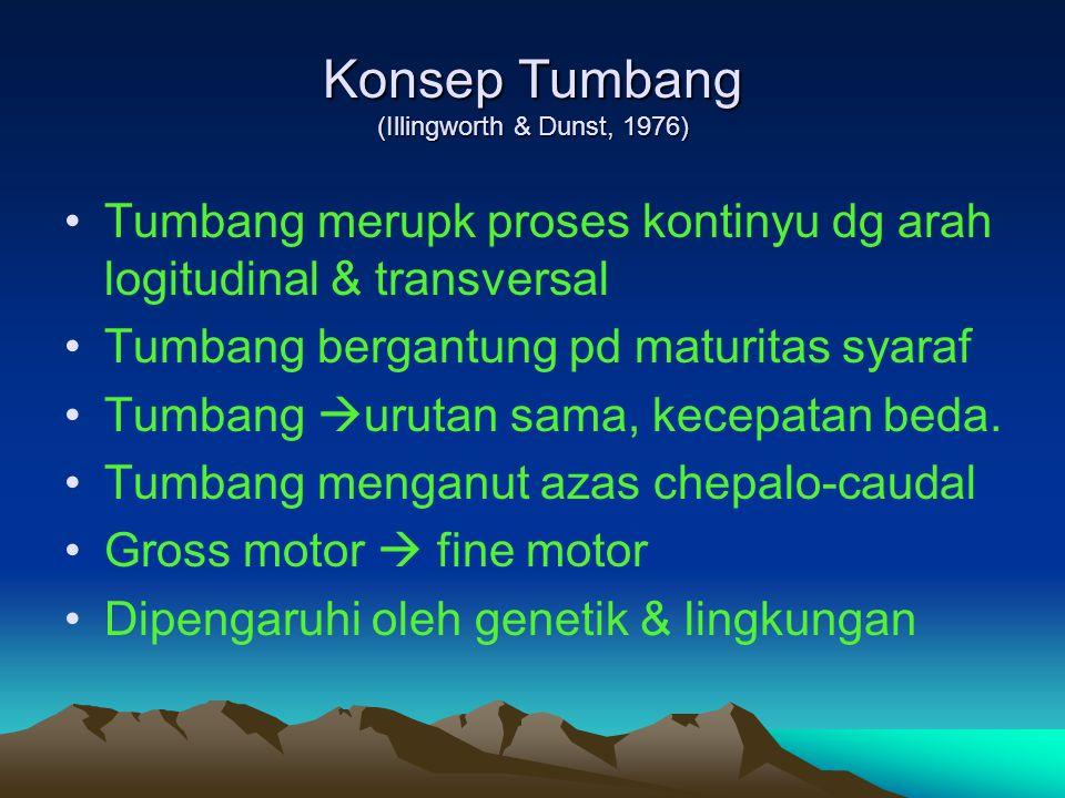 Konsep Tumbang (Illingworth & Dunst, 1976) Tumbang merupk proses kontinyu dg arah logitudinal & transversal Tumbang bergantung pd maturitas syaraf Tum
