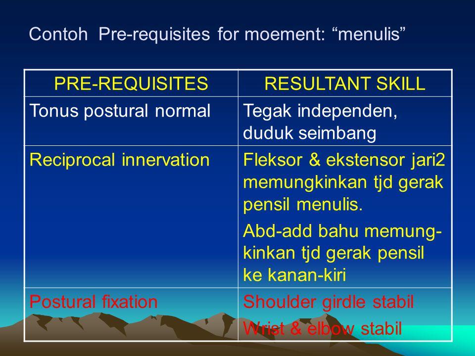 "Contoh Pre-requisites for moement: ""menulis"" PRE-REQUISITESRESULTANT SKILL Tonus postural normalTegak independen, duduk seimbang Reciprocal innervatio"