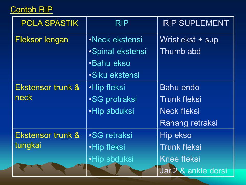 Contoh RIP POLA SPASTIKRIPRIP SUPLEMENT Fleksor lenganNeck ekstensi Spinal ekstensi Bahu ekso Siku ekstensi Wrist ekst + sup Thumb abd Ekstensor trunk