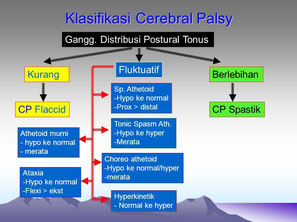 Klasifikasi Cerebral Palsy Gangg. Distribusi Postural Tonus Kurang Fluktuatif Berlebihan CP FlaccidCP Spastik Tonic Spasm Ath. -Hypo ke hyper -Merata