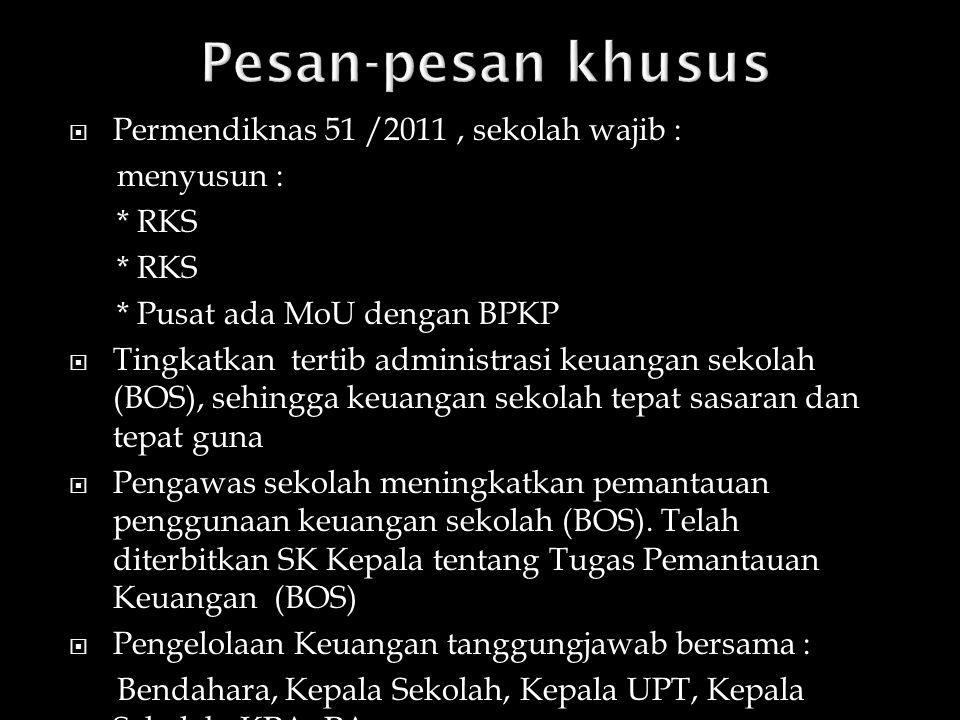  Permendiknas 51 /2011, sekolah wajib : menyusun : * RKS * Pusat ada MoU dengan BPKP  Tingkatkan tertib administrasi keuangan sekolah (BOS), sehingg