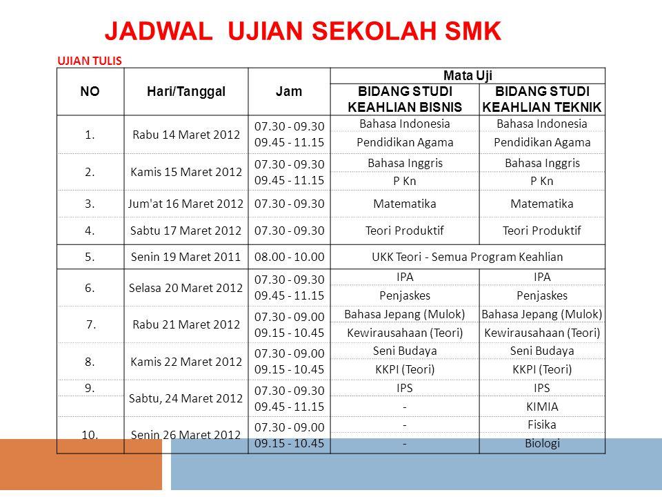 JADWAL UJIAN SEKOLAH SMP/MTS UJIAN TULIS NO.HARI & TANGGALWAKTUMATA UJIAN 1 UJIAN UTAMA : SENIN, 12 MARET 201207,30 - 09.30BAHASA INDONESIA UJIAN SUSULAN : 10.00 - 11.30 PENDIDIKAN AGAMA SENIN,19 MARET 2012 2 UJIAN UTAMA : SELASA, 13 MARET 201207,30 - 09.30BAHASA INGGRIS UJIAN SUSULAN : 10.00 - 11.30 PKn SELASA,20 MARET 2012 3 UJIAN UTAMA : RABU,14 MARET 201207,30 - 09.30MATEMATIKA UJIAN SUSULAN : 10.00 - 11.30 IPS RABU, 21 MARET 2012 4 UJIAN UTAMA : KAMIS,15 MARET 201207,30 - 09.30IPA UJIAN SUSULAN : 10.00 - 11.30 KETERAMPILAN/TIK KAMIS, 22 MARET 2012 5 UJIAN UTAMA : JUMAT, 16 MARET 201207,30 - 09.00 MUATAN LOKAL UJIAN SUSULAN : 09.30 - 11.00 SENI BUDAYA SABTU 24 MARET 2012 6 UJIAN UTAMA : JUMAT, 17 MARET 201207,30 - 09.00 PENJASKES UJIAN SUSULAN : SABTU 26 MARET 2012