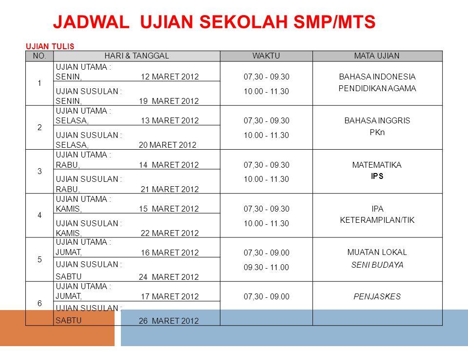 JADWAL UJIAN SEKOLAH SMP/MTS UJIAN TULIS NO.HARI & TANGGALWAKTUMATA UJIAN 1 UJIAN UTAMA : SENIN, 12 MARET 201207,30 - 09.30BAHASA INDONESIA UJIAN SUSU