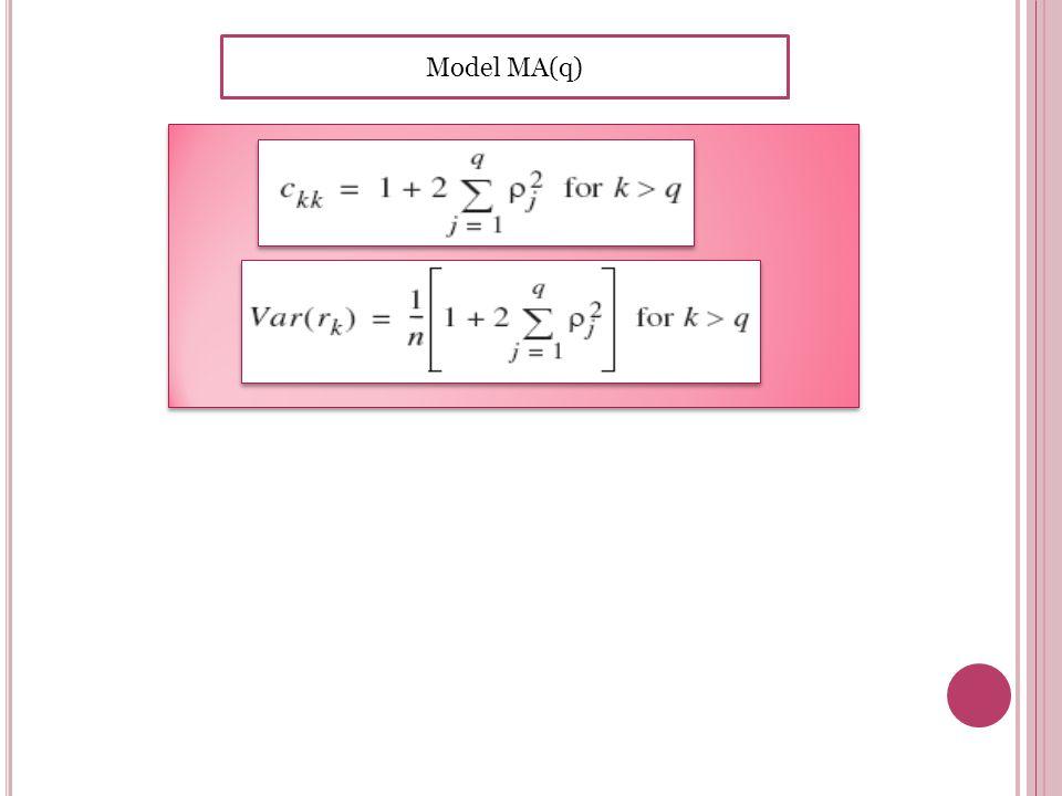Model MA(q)