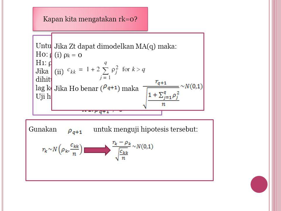Untuk itu dilakukan uji hipotesis H0: ρ k =0 H1: ρ k ≠0 Jika ada satu set data, rk dapat dihitung, kemudian akan dilihat untuk lag ke berapa rk dapat dianggap nol.