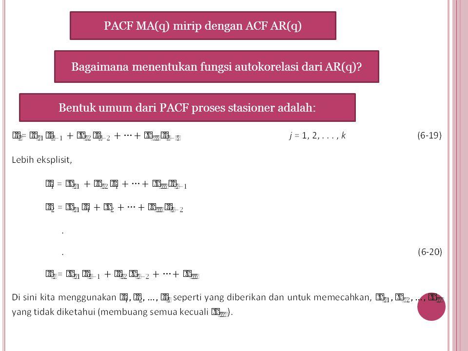 PACF MA(q) mirip dengan ACF AR(q) Bagaimana menentukan fungsi autokorelasi dari AR(q)? Bentuk umum dari PACF proses stasioner adalah: