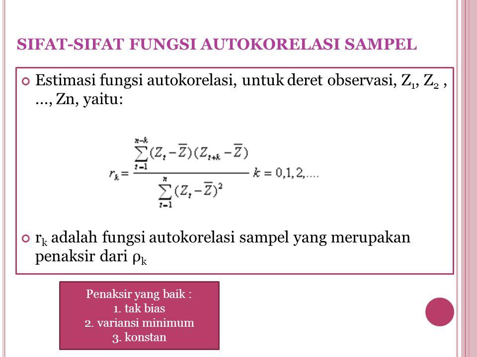 SIFAT-SIFAT FUNGSI AUTOKORELASI SAMPEL Estimasi fungsi autokorelasi, untuk deret observasi, Z 1, Z 2,..., Zn, yaitu: r k adalah fungsi autokorelasi sampel yang merupakan penaksir dari ρ k Penaksir yang baik : 1.