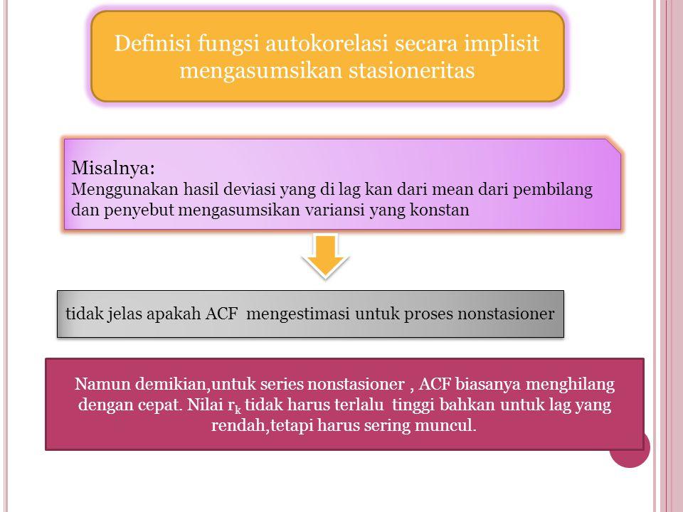 tidak jelas apakah ACF mengestimasi untuk proses nonstasioner Misalnya: Menggunakan hasil deviasi yang di lag kan dari mean dari pembilang dan penyebut mengasumsikan variansi yang konstan Misalnya: Menggunakan hasil deviasi yang di lag kan dari mean dari pembilang dan penyebut mengasumsikan variansi yang konstan Definisi fungsi autokorelasi secara implisit mengasumsikan stasioneritas Namun demikian,untuk series nonstasioner, ACF biasanya menghilang dengan cepat.