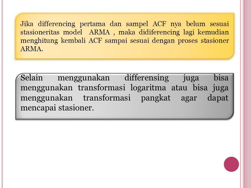 Jika differencing pertama dan sampel ACF nya belum sesuai stasioneritas model ARMA, maka didiferencing lagi kemudian menghitung kembali ACF sampai sesuai dengan proses stasioner ARMA.