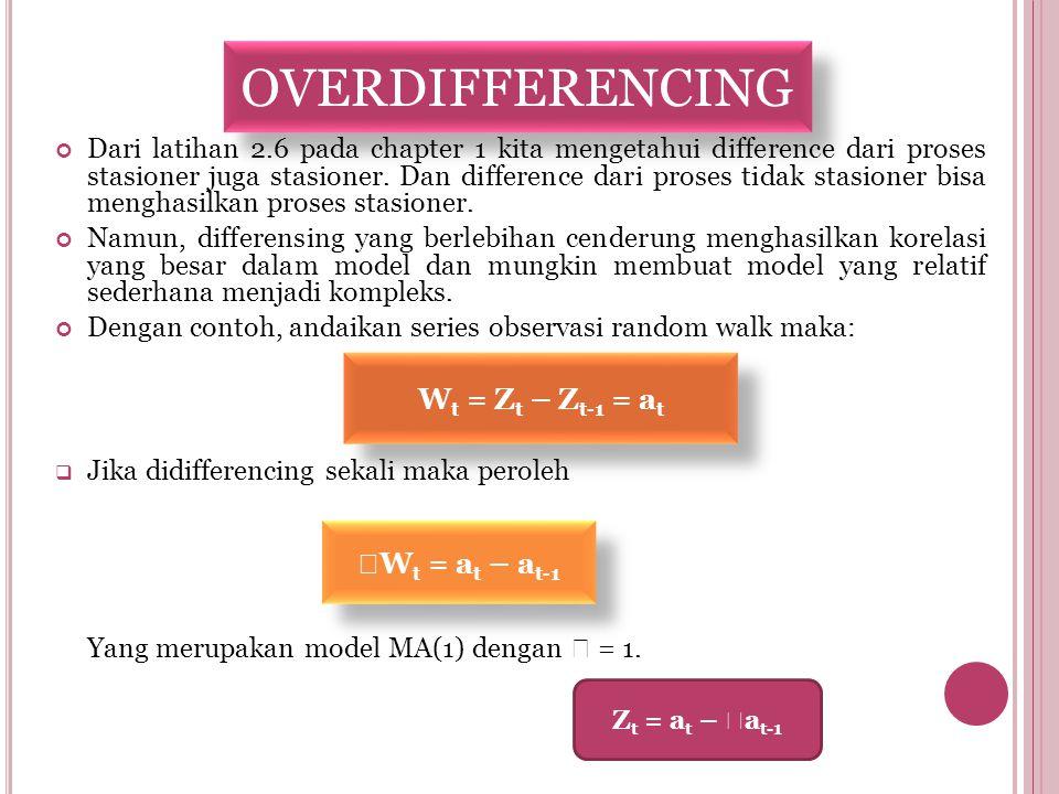 Dari latihan 2.6 pada chapter 1 kita mengetahui difference dari proses stasioner juga stasioner. Dan difference dari proses tidak stasioner bisa mengh