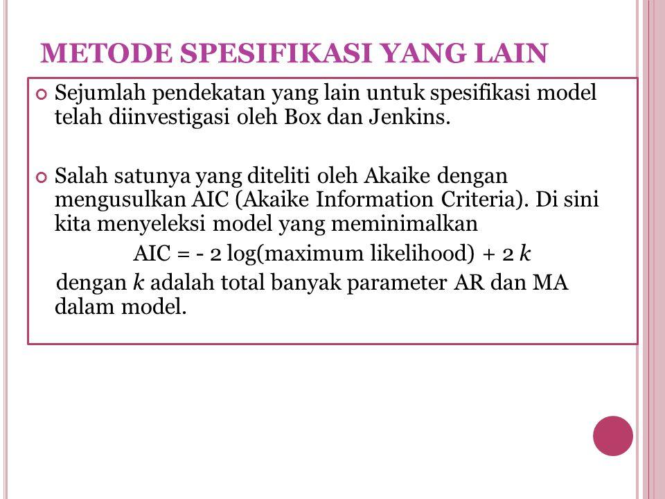 METODE SPESIFIKASI YANG LAIN Sejumlah pendekatan yang lain untuk spesifikasi model telah diinvestigasi oleh Box dan Jenkins. Salah satunya yang diteli