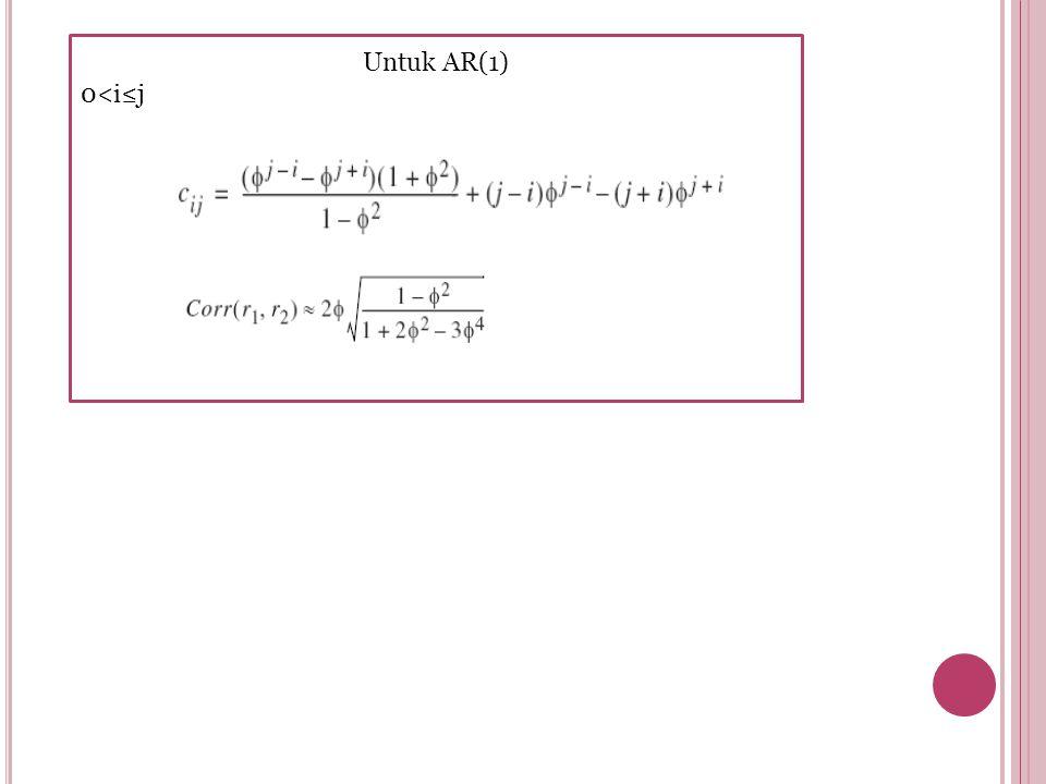 Untuk AR(1) 0<i≤j