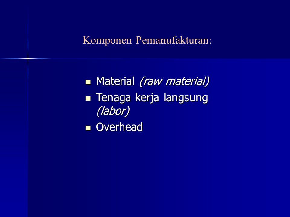 Komponen Pemanufakturan: Material (raw material) Material (raw material) Tenaga kerja langsung (labor) Tenaga kerja langsung (labor) Overhead Overhead