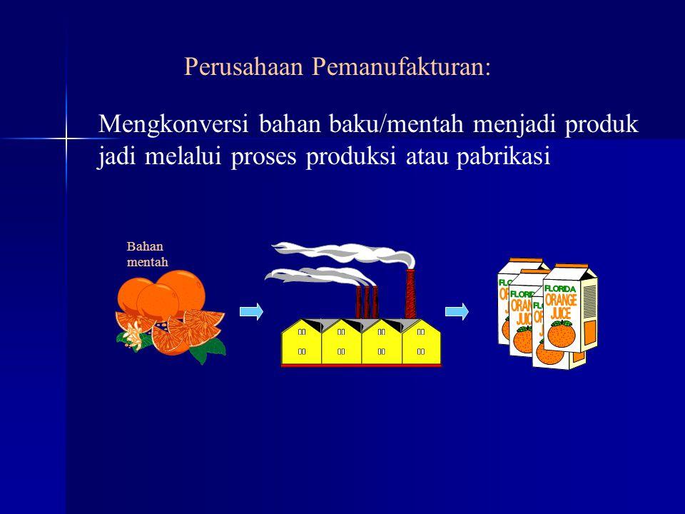 Mengkonversi bahan baku/mentah menjadi produk jadi melalui proses produksi atau pabrikasi Perusahaan Pemanufakturan: Bahan mentah