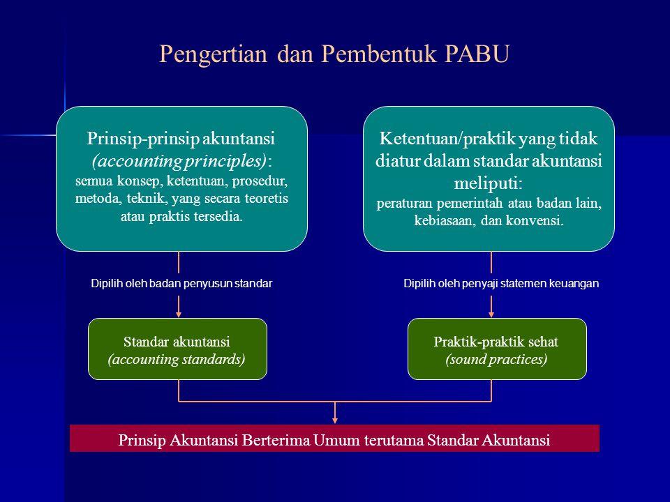 Prinsip-prinsip akuntansi (accounting principles): semua konsep, ketentuan, prosedur, metoda, teknik, yang secara teoretis atau praktis tersedia.