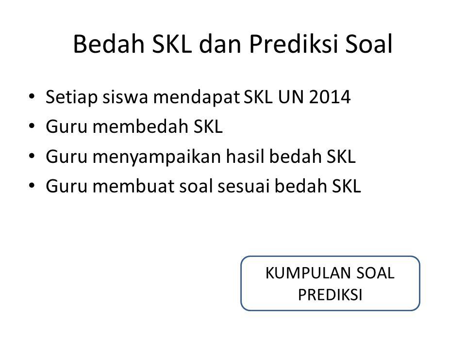 Bedah SKL dan Prediksi Soal Setiap siswa mendapat SKL UN 2014 Guru membedah SKL Guru menyampaikan hasil bedah SKL Guru membuat soal sesuai bedah SKL K