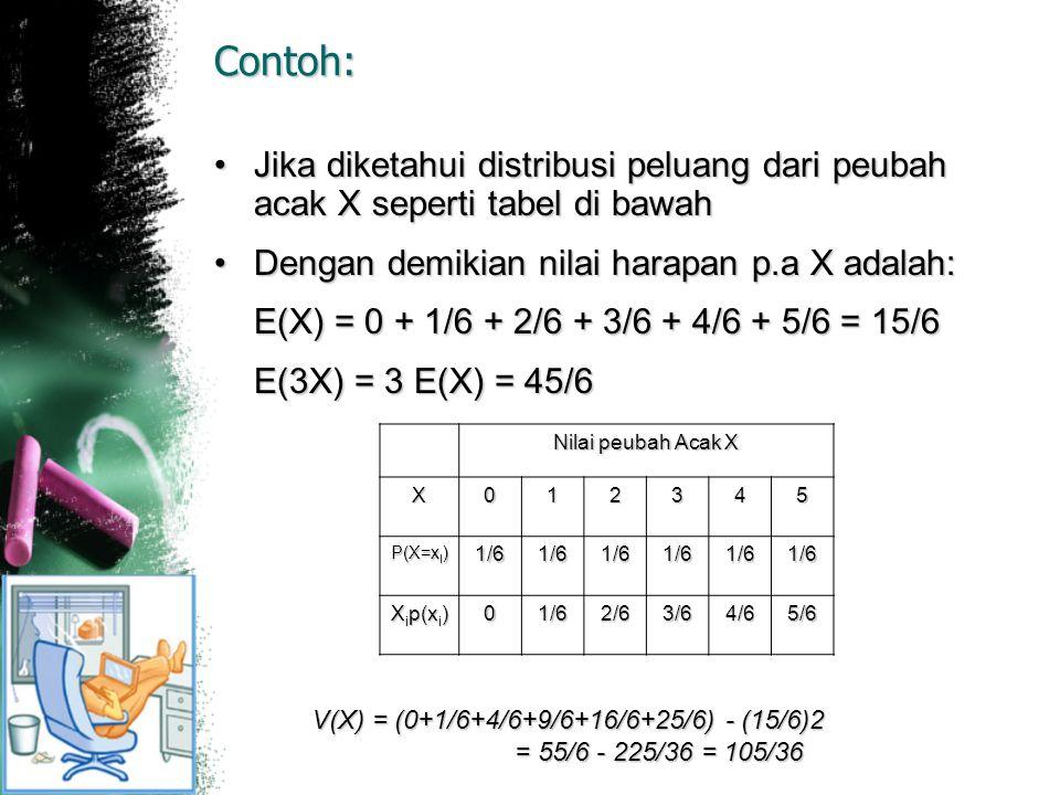 Contoh: Jika diketahui distribusi peluang dari peubah acak X seperti tabel di bawahJika diketahui distribusi peluang dari peubah acak X seperti tabel