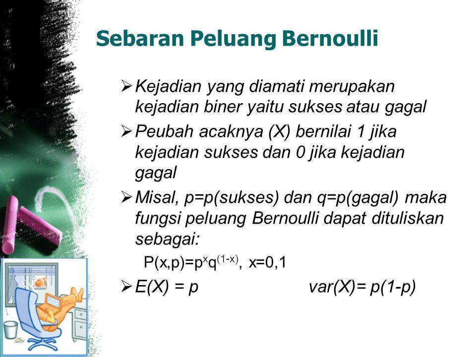 Sebaran Peluang Bernoulli  Kejadian yang diamati merupakan kejadian biner yaitu sukses atau gagal  Peubah acaknya (X) bernilai 1 jika kejadian sukse