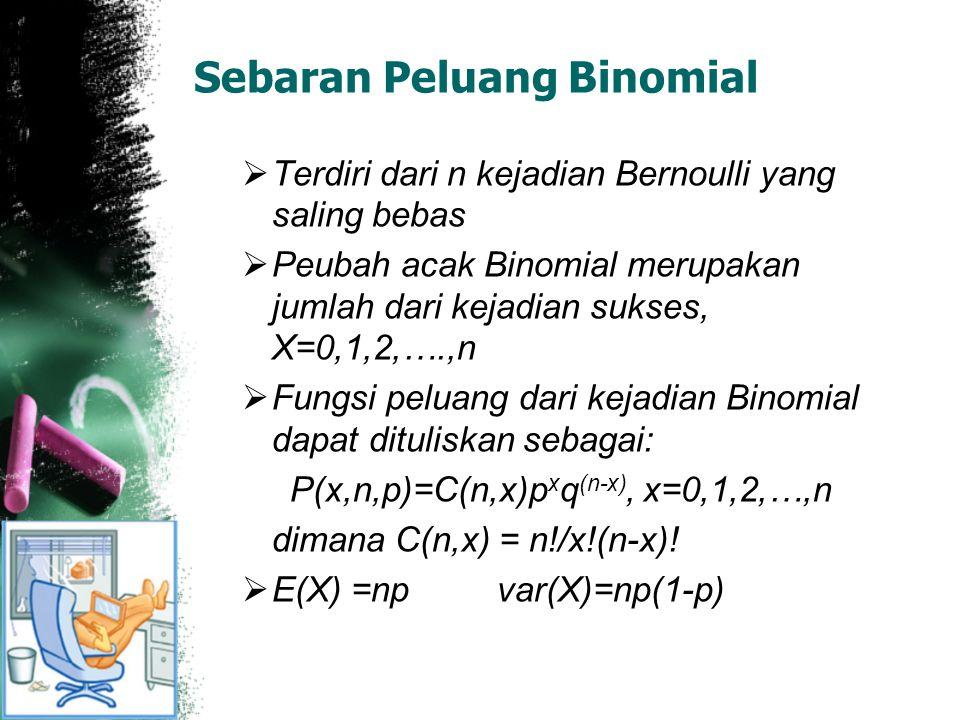 Sebaran Peluang Binomial  Terdiri dari n kejadian Bernoulli yang saling bebas  Peubah acak Binomial merupakan jumlah dari kejadian sukses, X=0,1,2,…