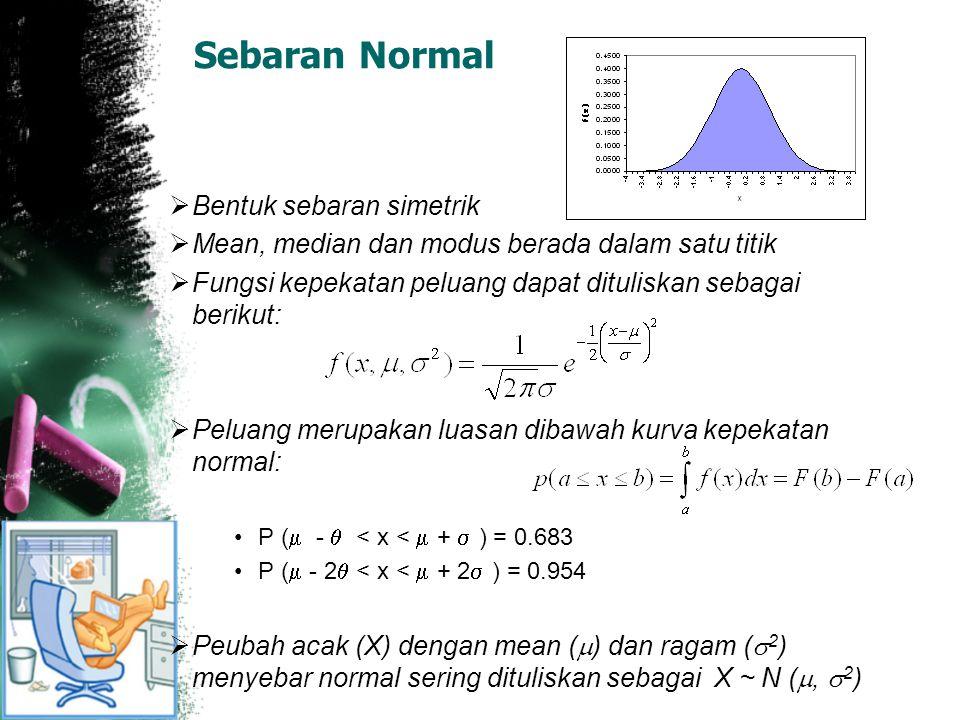 Sebaran Normal  Bentuk sebaran simetrik  Mean, median dan modus berada dalam satu titik  Fungsi kepekatan peluang dapat dituliskan sebagai berikut: