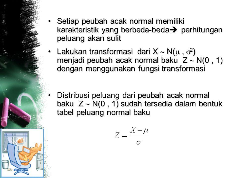 Setiap peubah acak normal memiliki karakteristik yang berbeda-beda  perhitungan peluang akan sulitSetiap peubah acak normal memiliki karakteristik ya