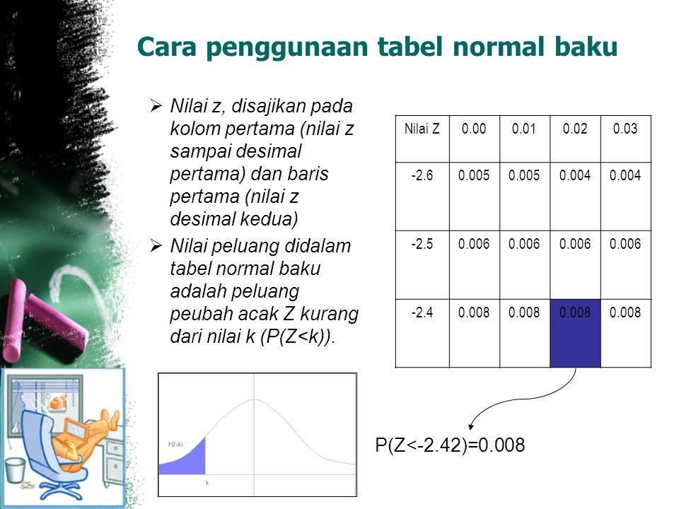 Cara penggunaan tabel normal baku  Nilai z, disajikan pada kolom pertama (nilai z sampai desimal pertama) dan baris pertama (nilai z desimal kedua) 