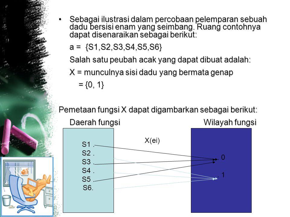 Sebagai ilustrasi dalam percobaan pelemparan sebuah dadu bersisi enam yang seimbang. Ruang contohnya dapat disenaraikan sebagai berikut:Sebagai ilustr