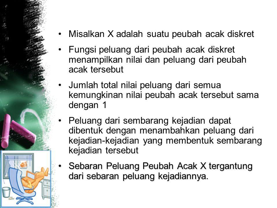 Latihan Curah hujan dikota Bogor diketahui menyebar normal dengan rata-rata tingkat curah hujan 25 mm dan ragam 25 mm 2.