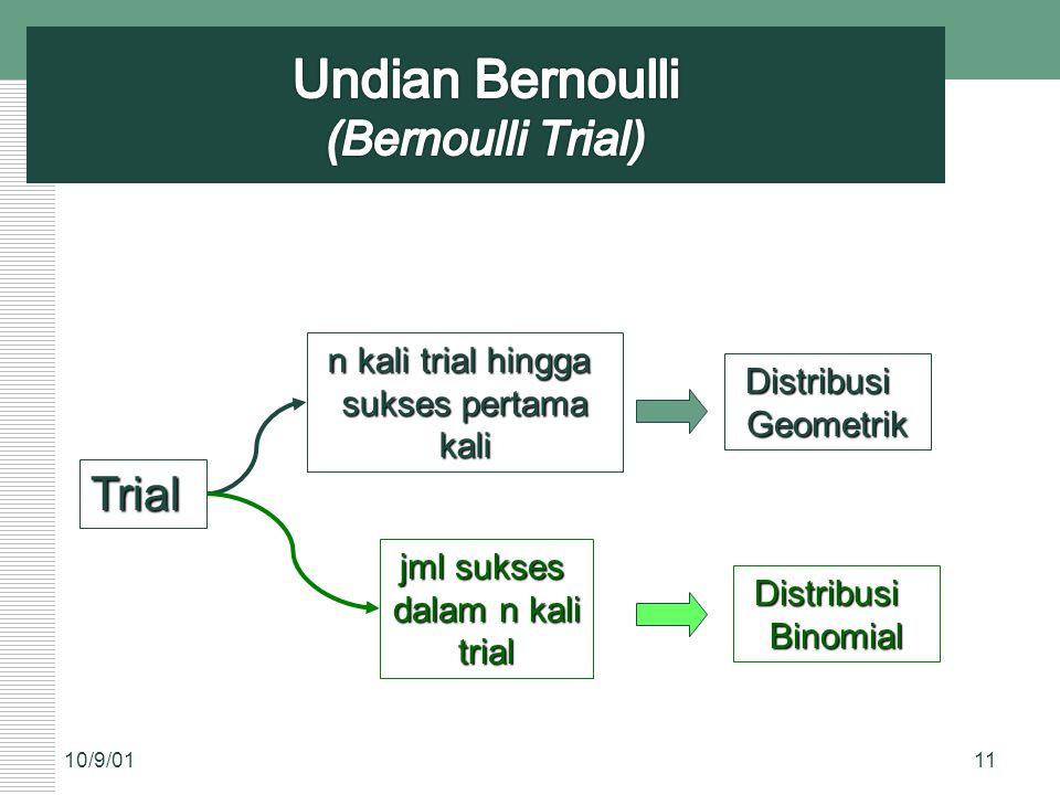 10/9/0111 Trial n kali trial hingga sukses pertama kali jml sukses dalam n kali trial DistribusiGeometrik DistribusiBinomial