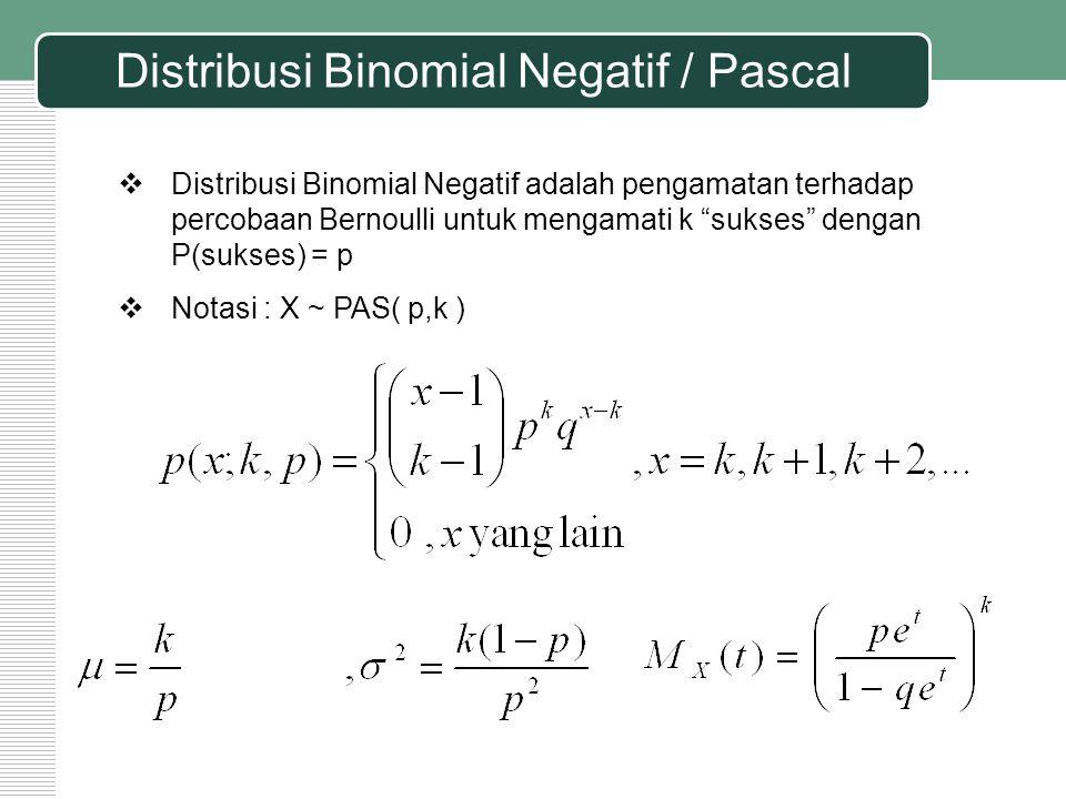 """ Distribusi Binomial Negatif adalah pengamatan terhadap percobaan Bernoulli untuk mengamati k """"sukses"""" dengan P(sukses) = p  Notasi : X ~ PAS( p,k )"""